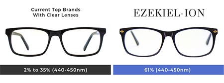 blue-glasses-comparison